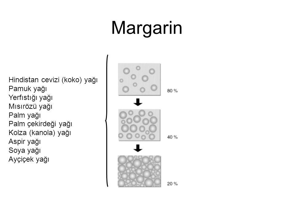 Margarin Hindistan cevizi (koko) yağı Pamuk yağı Yerfıstığı yağı Mısırözü yağı Palm yağı Palm çekirdeği yağı Kolza (kanola) yağı Aspir yağı Soya yağı Ayçiçek yağı