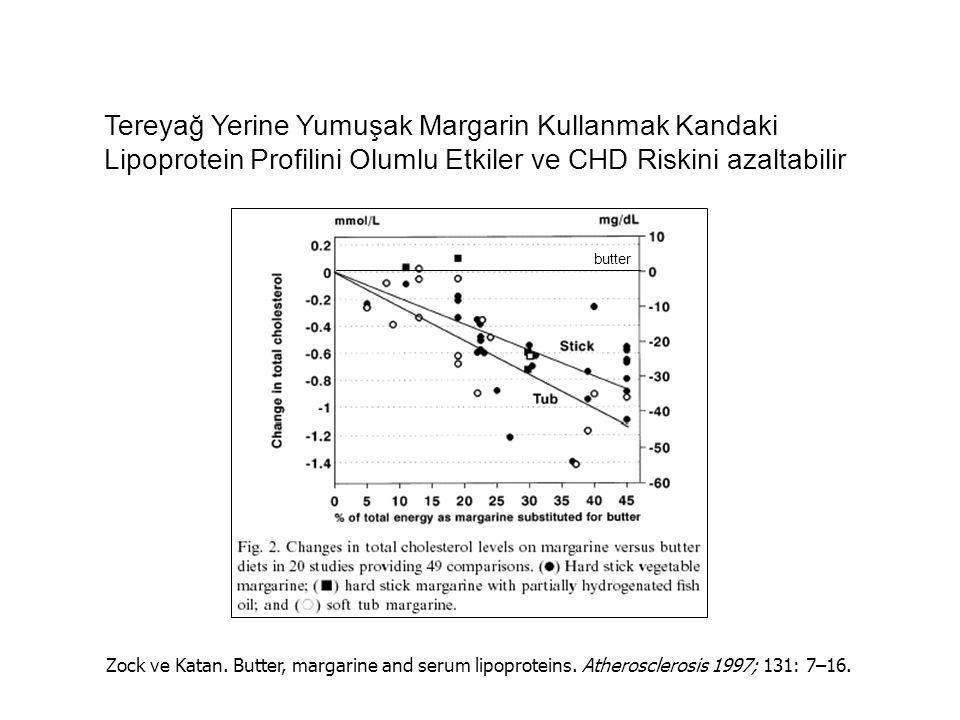 Zock ve Katan.Butter, margarine and serum lipoproteins.