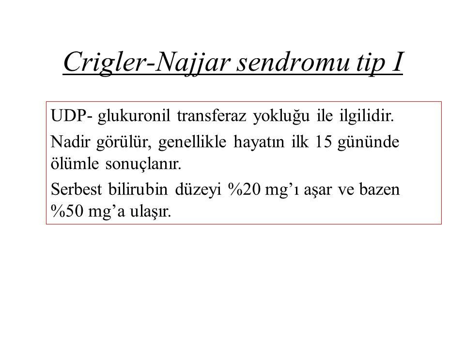 Crigler-Najjar sendromu tip I UDP- glukuronil transferaz yokluğu ile ilgilidir. Nadir görülür, genellikle hayatın ilk 15 gününde ölümle sonuçlanır. Se