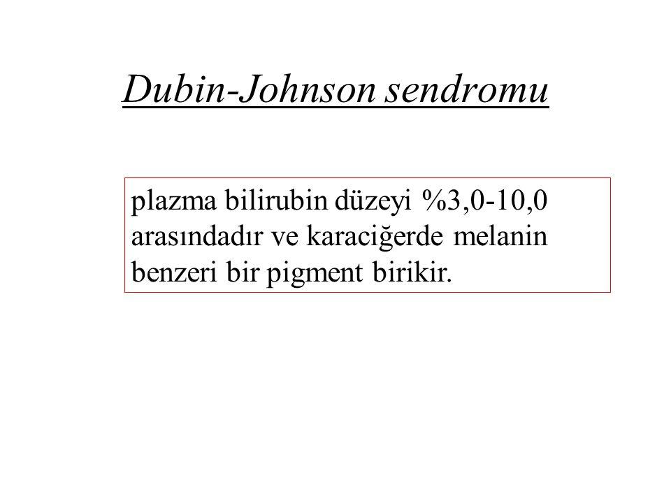 Dubin-Johnson sendromu plazma bilirubin düzeyi %3,0-10,0 arasındadır ve karaciğerde melanin benzeri bir pigment birikir.