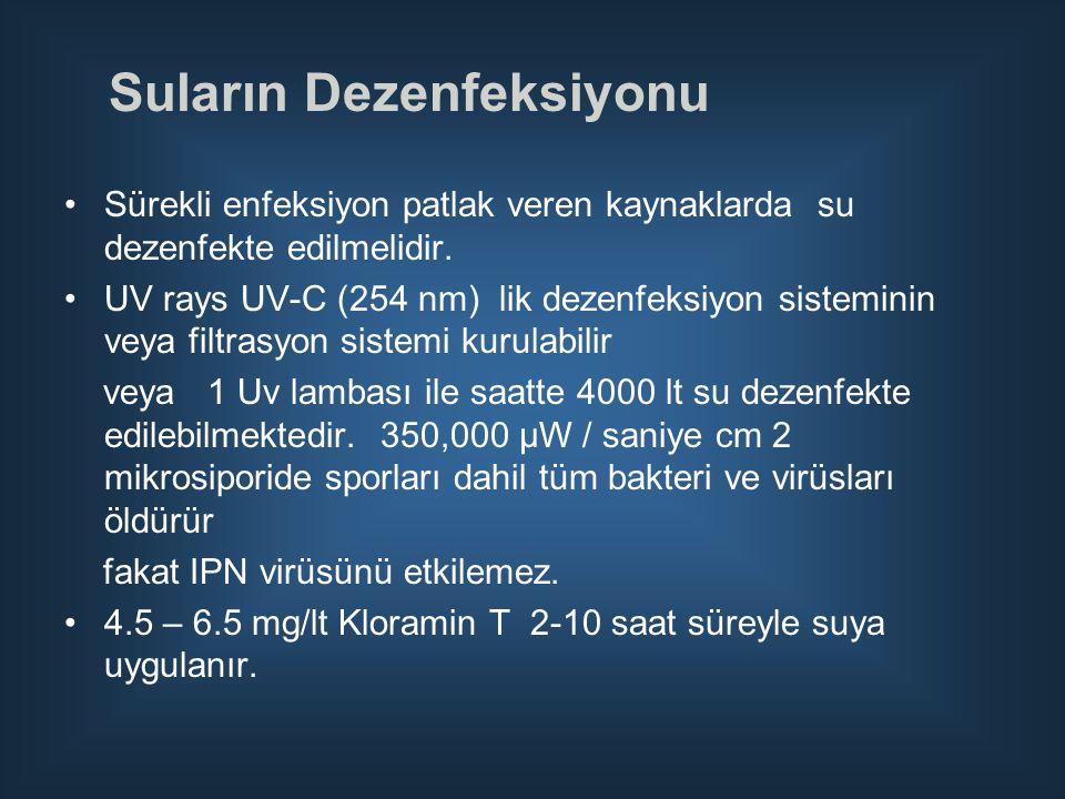 Suların Dezenfeksiyonu Sürekli enfeksiyon patlak veren kaynaklarda su dezenfekte edilmelidir. UV rays UV-C (254 nm) lik dezenfeksiyon sisteminin veya