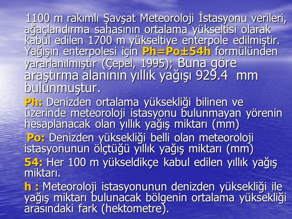 1100 m rakımlı Şavşat Meteoroloji İstasyonu verileri, ağaçlandırma sahasının ortalama yükseltisi olarak kabul edilen 1700 m yükseltiye enterpole edilm