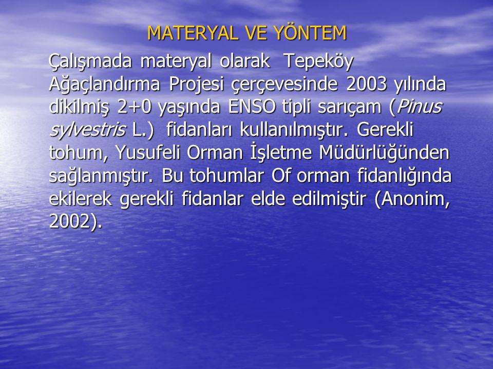 MATERYAL VE YÖNTEM Çalışmada materyal olarak Tepeköy Ağaçlandırma Projesi çerçevesinde 2003 yılında dikilmiş 2+0 yaşında ENSO tipli sarıçam (Pinus sylvestris L.) fidanları kullanılmıştır.