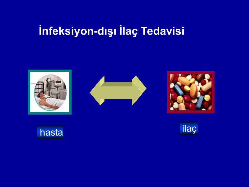 İnfeksiyon-dışı İlaç Tedavisi hasta ilaç