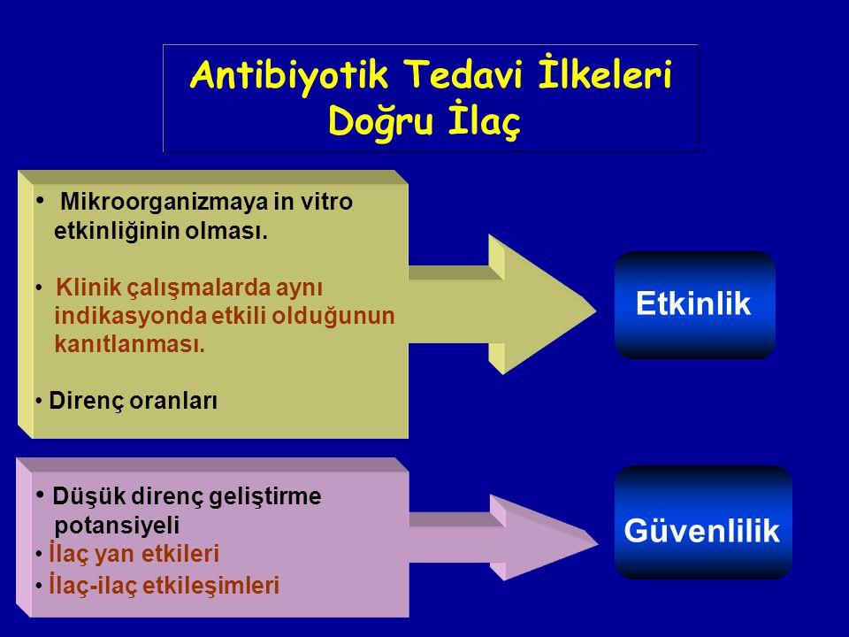 Antibiyotik Tedavi İlkeleri Doğru İlaç Etkinlik Güvenlilik Mikroorganizmaya in vitro etkinliğinin olması. Klinik çalışmalarda aynı indikasyonda etkili