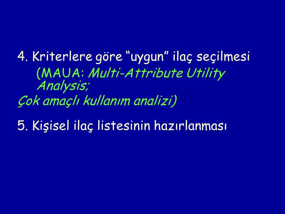 """4. Kriterlere göre """"uygun"""" ilaç seçilmesi (MAUA: Multi-Attribute Utility Analysis; Çok amaçlı kullanım analizi) 5. Kişisel ilaç listesinin hazırlanmas"""