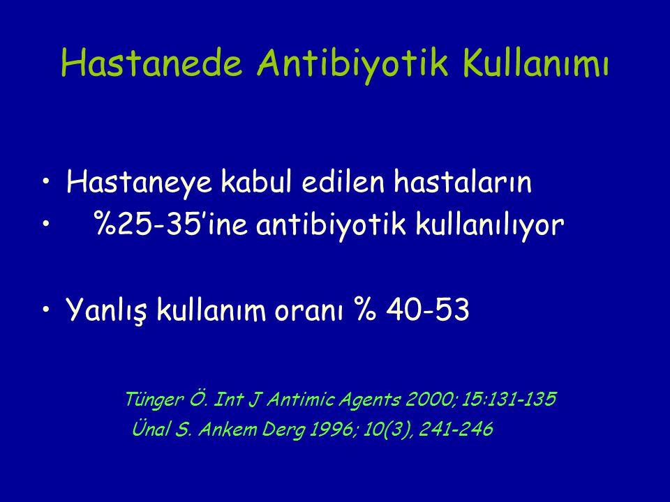 Hastanede Antibiyotik Kullanımı Hastaneye kabul edilen hastaların %25-35'ine antibiyotik kullanılıyor Yanlış kullanım oranı % 40-53 Tünger Ö. Int J An