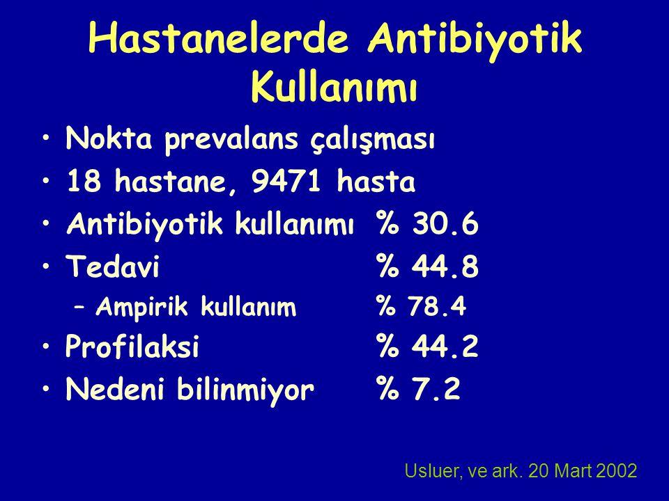 Hastanelerde Antibiyotik Kullanımı Nokta prevalans çalışması 18 hastane, 9471 hasta Antibiyotik kullanımı % 30.6 Tedavi % 44.8 –Ampirik kullanım % 78.