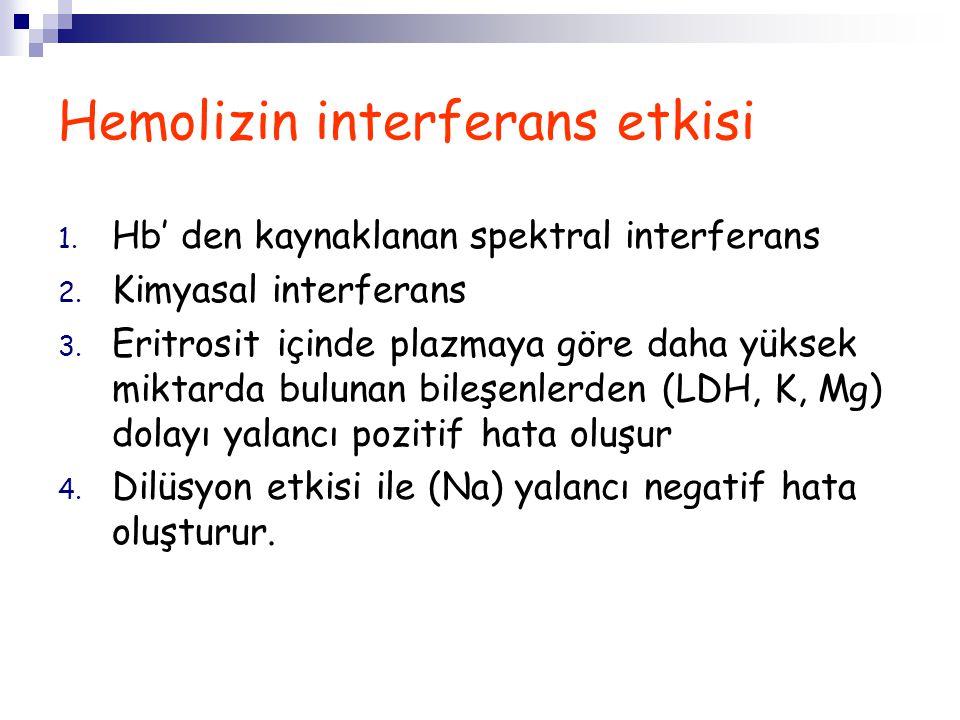 1. Hb' den kaynaklanan spektral interferans 2. Kimyasal interferans 3. Eritrosit içinde plazmaya göre daha yüksek miktarda bulunan bileşenlerden (LDH,