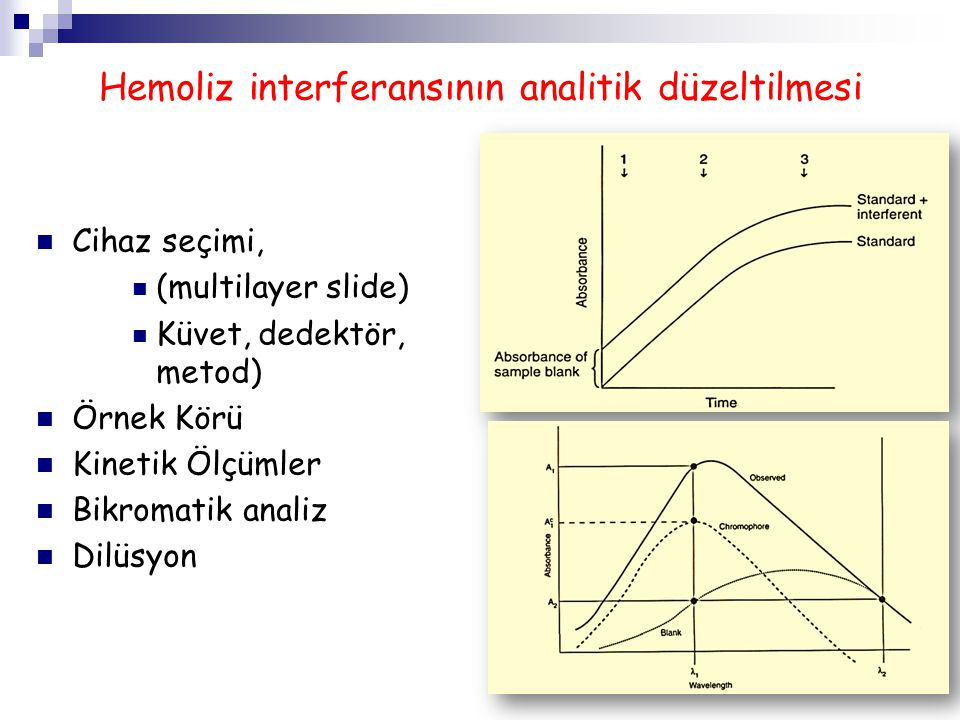 Hemoliz interferansının analitik düzeltilmesi Cihaz seçimi, (multilayer slide) Küvet, dedektör, metod) Örnek Körü Kinetik Ölçümler Bikromatik analiz D