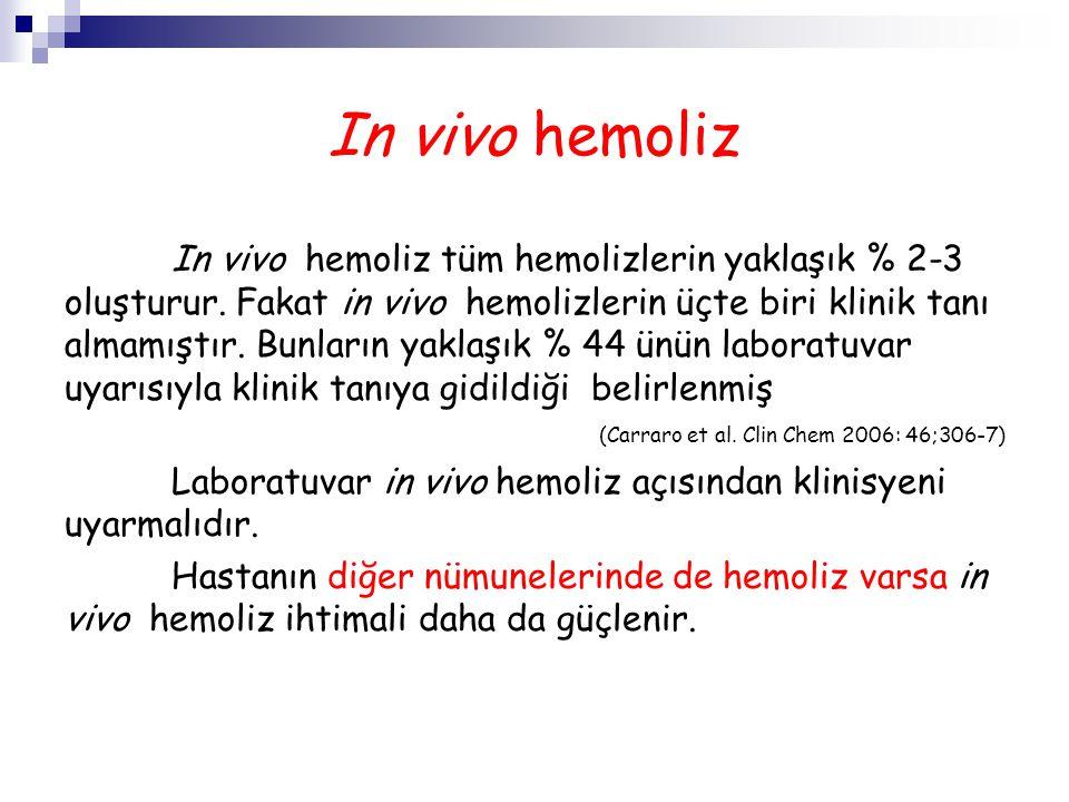 In vivo hemoliz In vivo hemoliz tüm hemolizlerin yaklaşık % 2-3 oluşturur. Fakat in vivo hemolizlerin üçte biri klinik tanı almamıştır. Bunların yakla