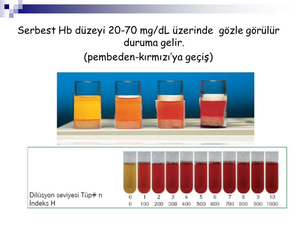 Serbest Hb düzeyi 20-70 mg/dL üzerinde gözle görülür duruma gelir. (pembeden-kırmızı'ya geçiş)