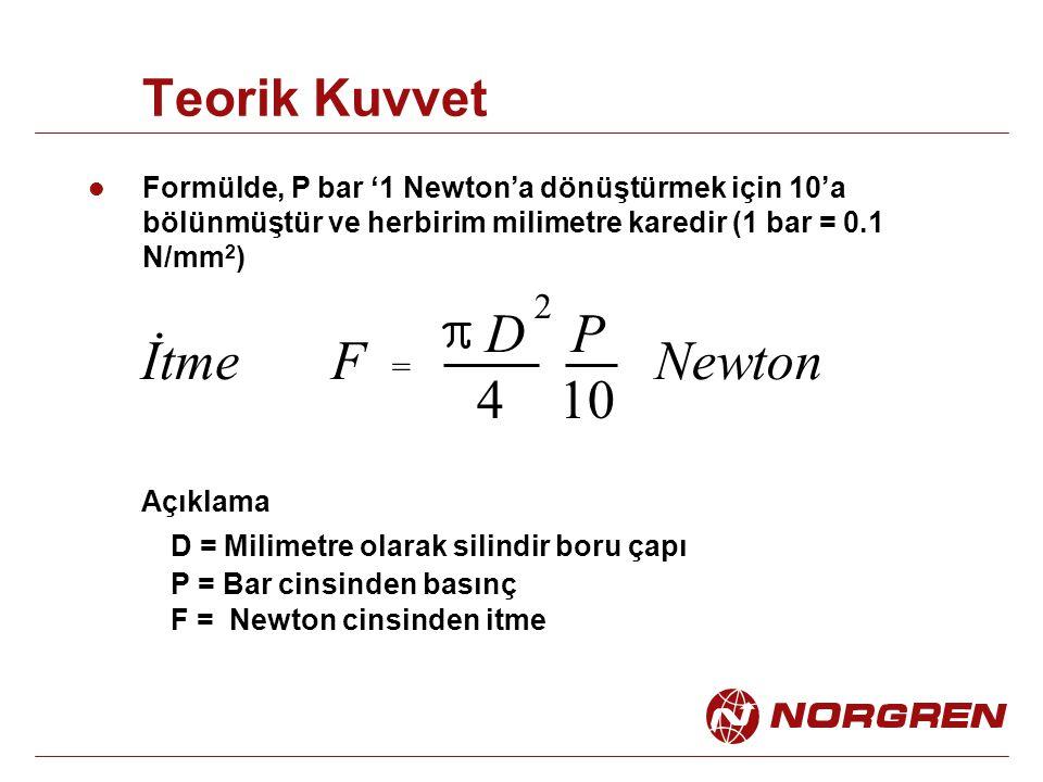Teorik Kuvvet Formülde, P bar '1 Newton'a dönüştürmek için 10'a bölünmüştür ve herbirim milimetre karedir (1 bar = 0.1 N/mm 2 ) Açıklama D = Milimetre olarak silindir boru çapı P = Bar cinsinden basınç F = Newton cinsinden itme İtmeF = D 2 4 P 10 Newton