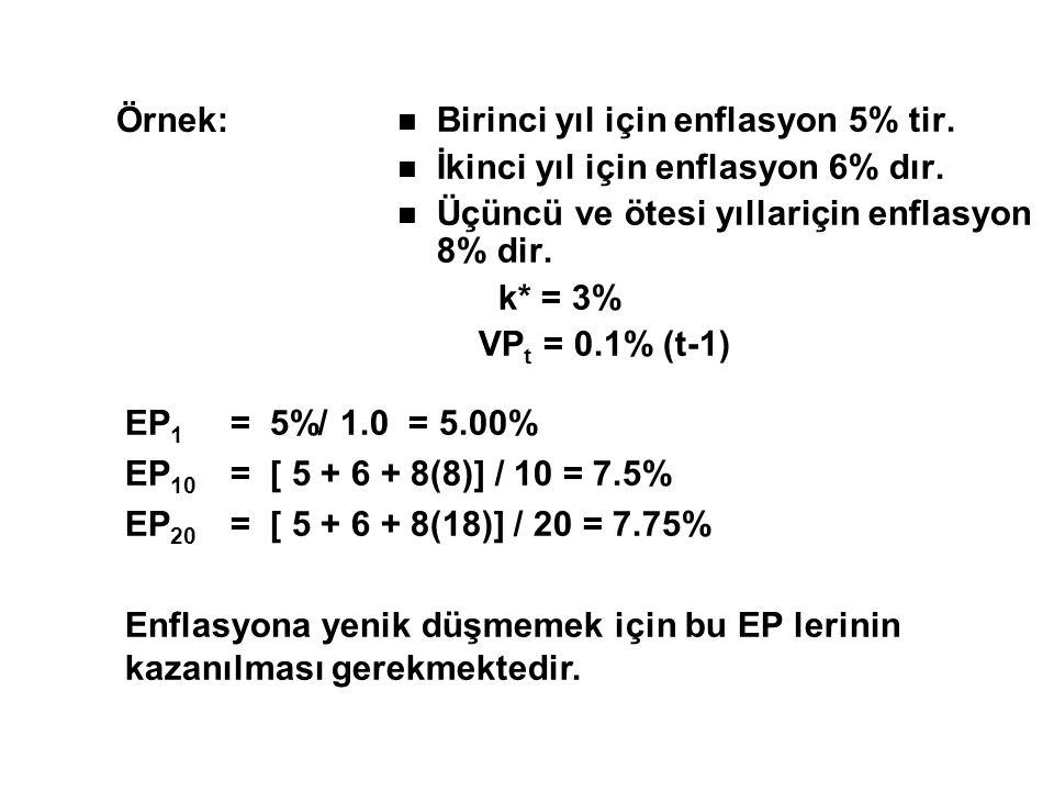 Örnek: n Birinci yıl için enflasyon 5% tir. n İkinci yıl için enflasyon 6% dır. n Üçüncü ve ötesi yıllariçin enflasyon 8% dir. k* = 3% VP t = 0.1% (t-