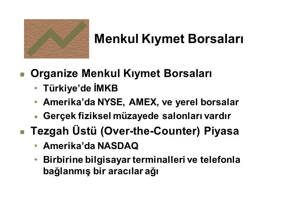 Menkul Kıymet Borsaları n Organize Menkul Kıymet Borsaları Türkiye'de İMKB Amerika'da NYSE, AMEX, ve yerel borsalar  Gerçek fiziksel müzayede salonla
