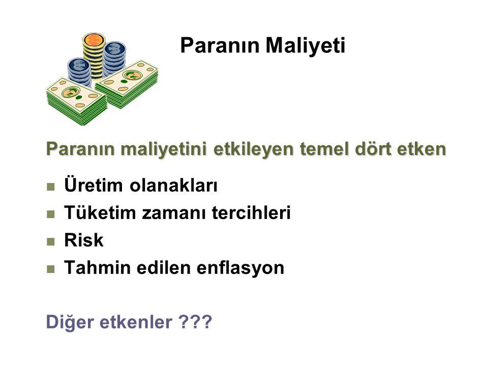 Paranın Maliyeti n Üretim olanakları n Tüketim zamanı tercihleri n Risk n Tahmin edilen enflasyon Diğer etkenler ??? Paranın maliyetini etkileyen teme
