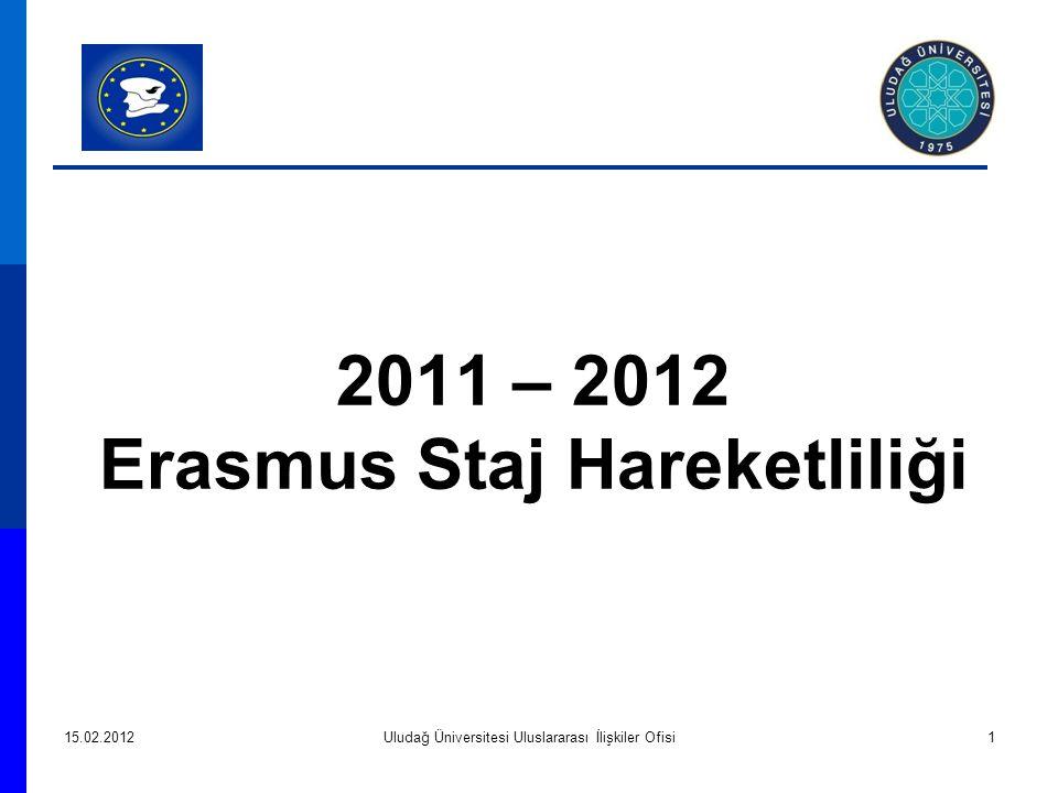 2011 – 2012 Erasmus Staj Hareketliliği 15.02.2012Uludağ Üniversitesi Uluslararası İlişkiler Ofisi1