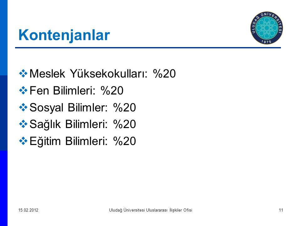 Kontenjanlar  Meslek Yüksekokulları: %20  Fen Bilimleri: %20  Sosyal Bilimler: %20  Sağlık Bilimleri: %20  Eğitim Bilimleri: %20 15.02.2012Uludağ