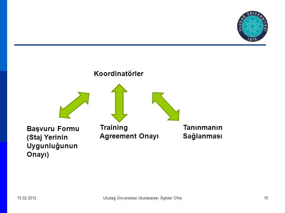 15.02.2012Uludağ Üniversitesi Uluslararası İlişkiler Ofisi15 Koordinatörler Başvuru Formu (Staj Yerinin Uygunluğunun Onayı) Training Agreement Onayı T