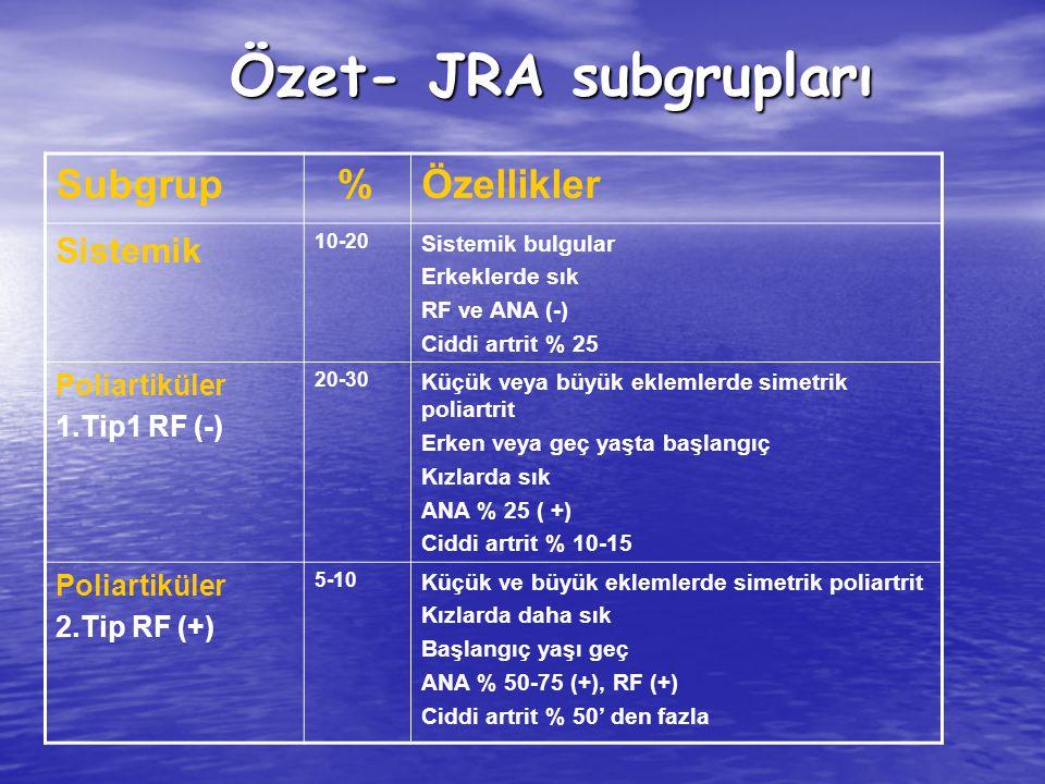 Özet-JRA subgrupları Özet-JRA subgrupları Subgrup %Özellikleri Oligoartiküler Erken başlayan Tip 30-40 Az sayıda eklem tutulumu Kalça/sakroiliak eklem korunur Kızlarda sık Erken yaşta başlangıç ANA % 60 (+), RF (-) %30 kronik iridosiklit Hafif artrit Oligoiartiküler Geç başlayan tip 10-20 Az sayıda eklem tutulumu Kalça/sakroiliak eklem sık tutulur Erkeklerde sık ANA % 60 (+), RF (-) Erişkin tip spondiloartropatilere benzer