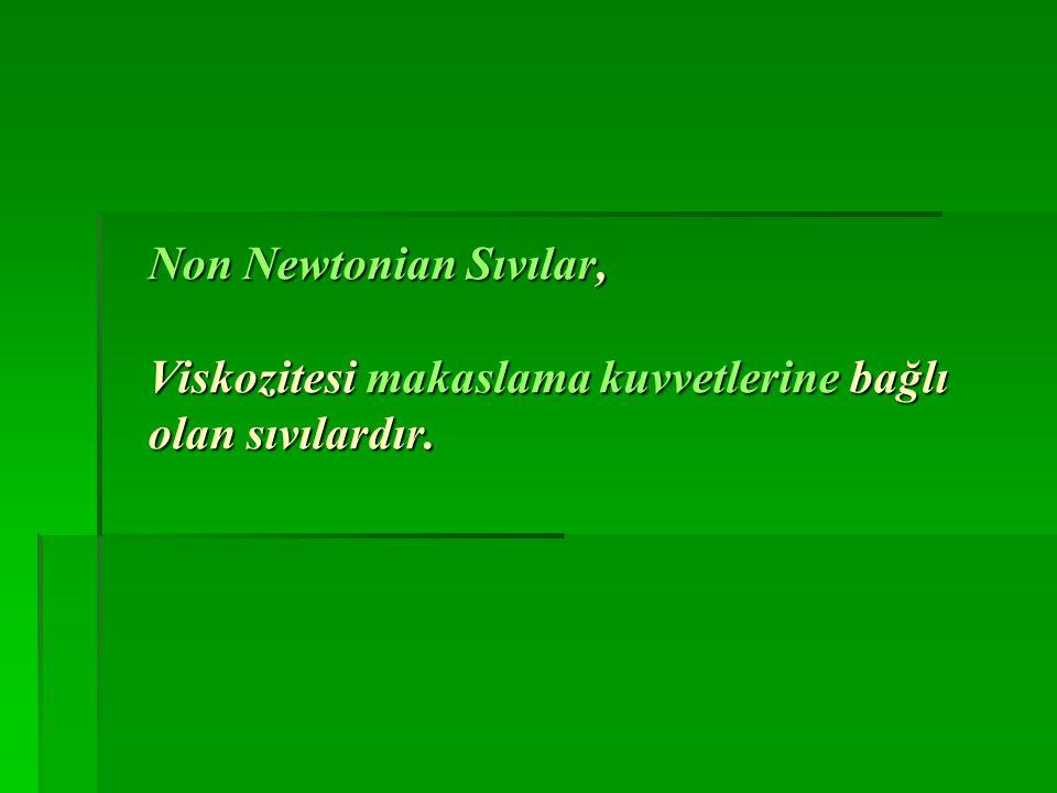 Non Newtonian Sıvılar, Viskozitesi makaslama kuvvetlerine bağlı olan sıvılardır.