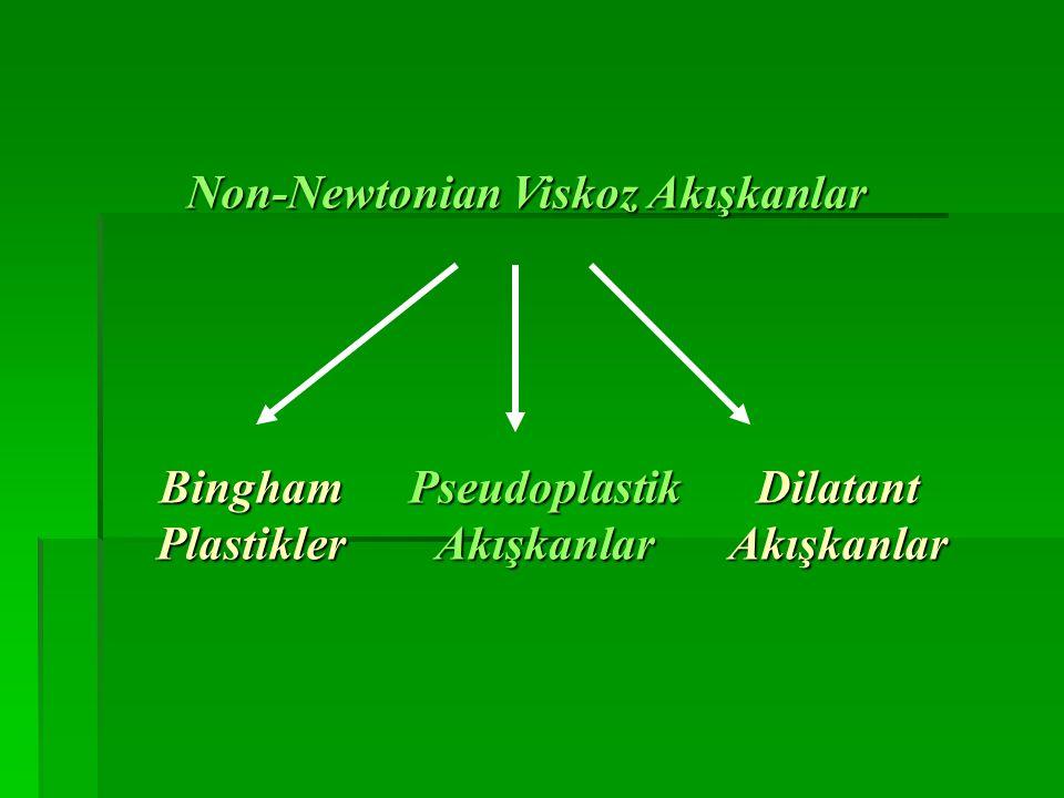 Non-Newtonian Viskoz Akışkanlar Non-Newtonian Viskoz Akışkanlar Bingham Plastikler Pseudoplastik Akışkanlar Dilatant Akışkanlar