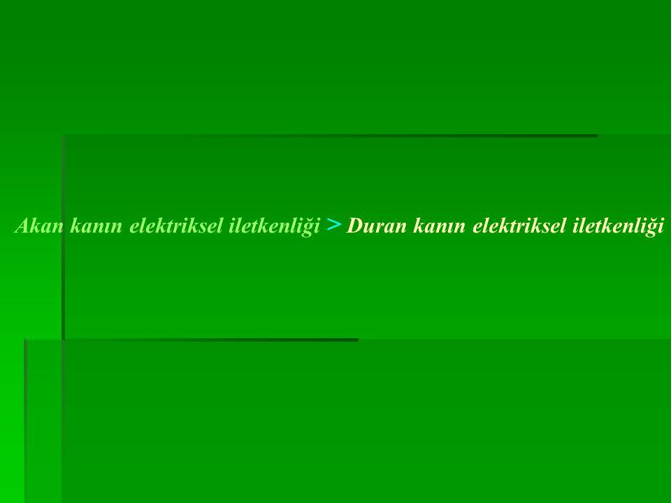 Akan kanın elektriksel iletkenliği > Duran kanın elektriksel iletkenliği