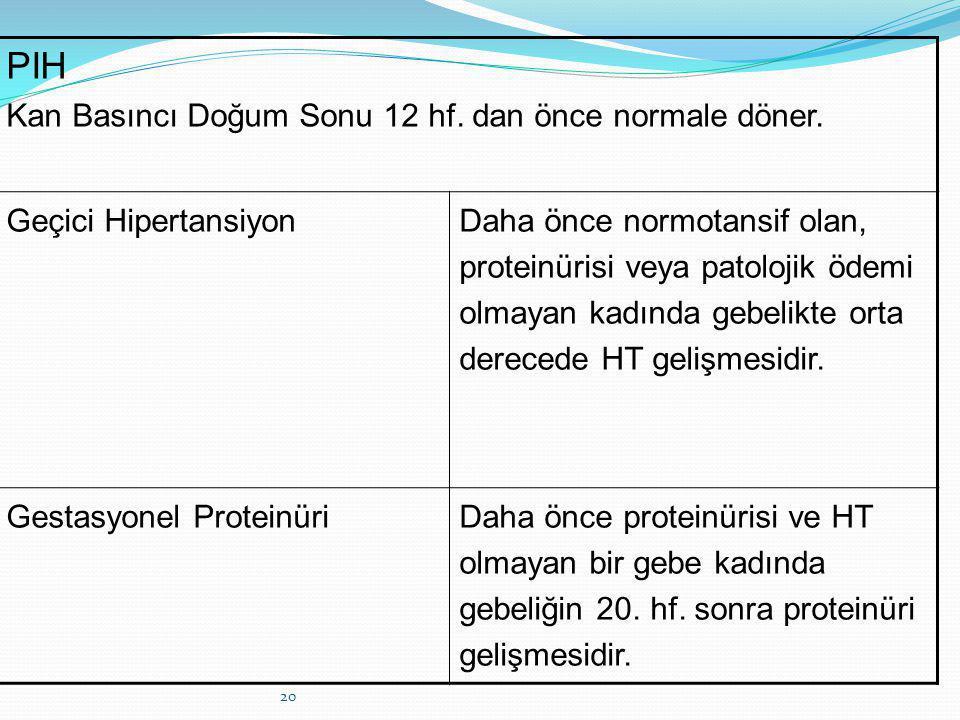 20 PIH Kan Basıncı Doğum Sonu 12 hf. dan önce normale döner. Geçici Hipertansiyon Daha önce normotansif olan, proteinürisi veya patolojik ödemi olmaya