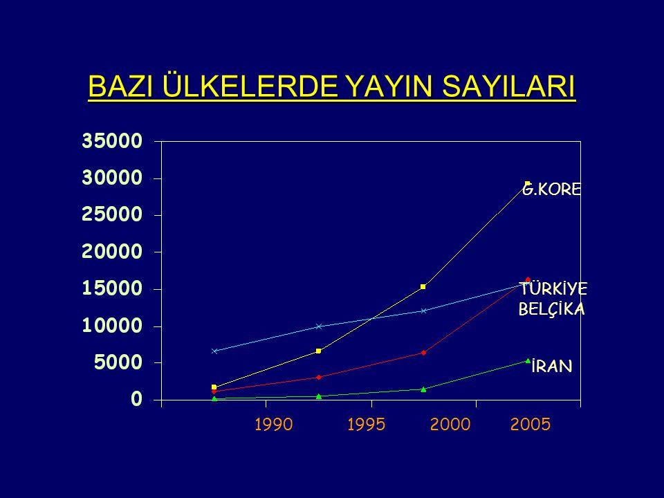 BAZI ÜLKELERDE YAYIN SAYILARI G.KORE TÜRK İ YE BELÇ İ KA İ RAN 1990 1995 2000 2005