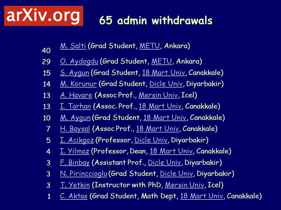 65 admin withdrawals C. Aktas (Grad Student, Math Dept, 18 Mart Univ, Canakkale) C. Aktas18 Mart Univ 1 T. Yetkin (Instructor with PhD, Mersin Univ,