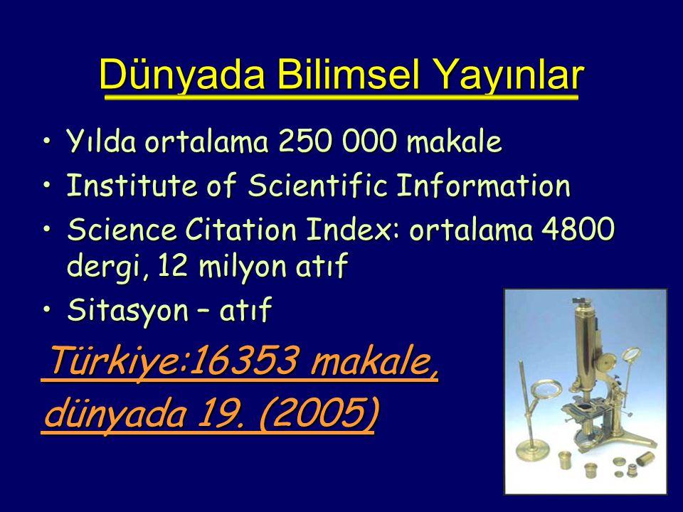 Dünyada Bilimsel Yayınlar Yılda ortalama 250 000 makaleYılda ortalama 250 000 makale Institute of Scientific InformationInstitute of Scientific Inform