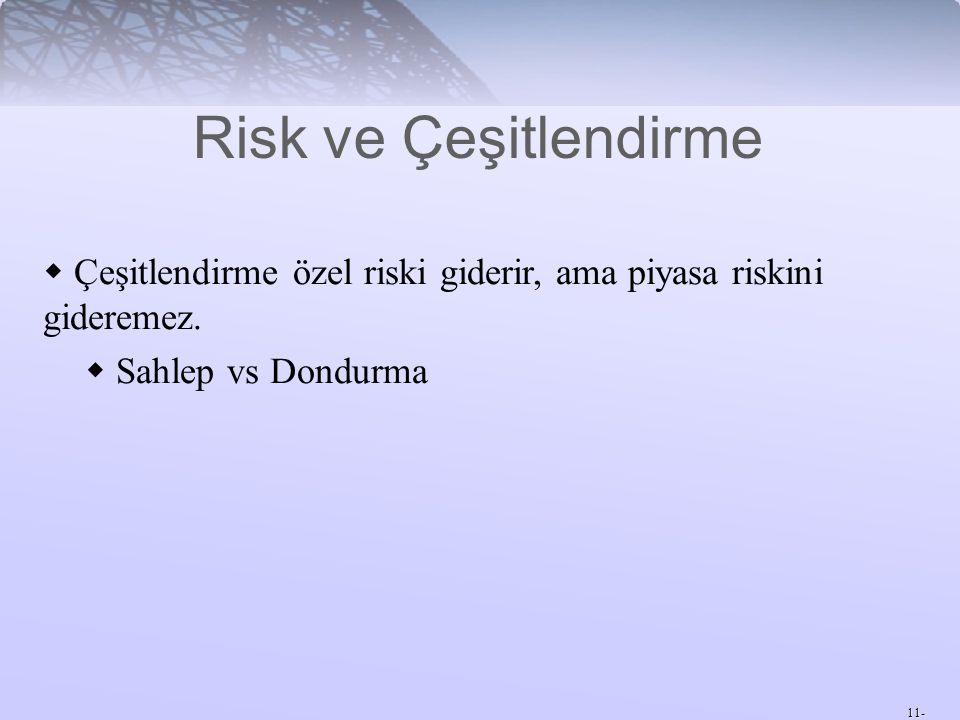 11- Risk ve Çeşitlendirme  Çeşitlendirme özel riski giderir, ama piyasa riskini gideremez.  Sahlep vs Dondurma