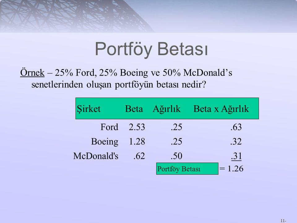 11- Portföy Betası Örnek – 25% Ford, 25% Boeing ve 50% McDonald's senetlerinden oluşan portföyün betası nedir? Şirket Beta Ağırlık Beta x Ağırlık Port