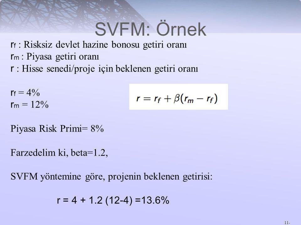 11- r f : Risksiz devlet hazine bonosu getiri oranı r m : Piyasa getiri oranı r : Hisse senedi/proje için beklenen getiri oranı r f = 4% r m = 12% Piy