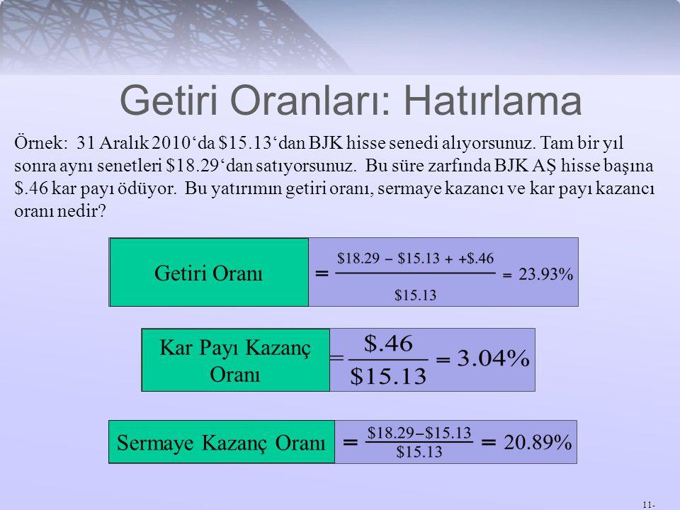 11- Getiri Oranları: Hatırlama Örnek: 31 Aralık 2010'da $15.13'dan BJK hisse senedi alıyorsunuz. Tam bir yıl sonra aynı senetleri $18.29'dan satıyorsu