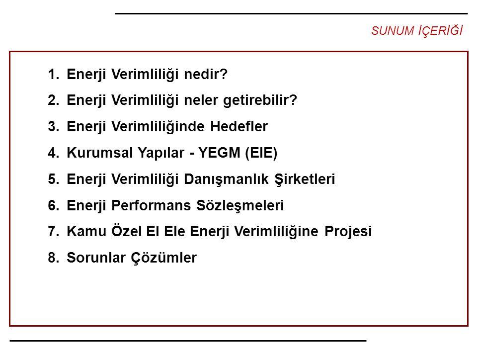SUNUM İÇERİĞİ 1.Enerji Verimliliği nedir? 2.Enerji Verimliliği neler getirebilir? 3.Enerji Verimliliğinde Hedefler 4.Kurumsal Yapılar - YEGM (EIE) 5.E