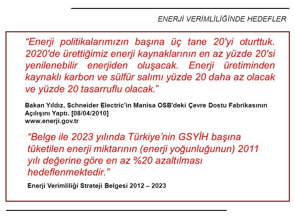 ENERJİ VERİMLİLİĞİNDE HEDEFLER Enerji politikalarımızın başına üç tane 20 yi oturttuk.