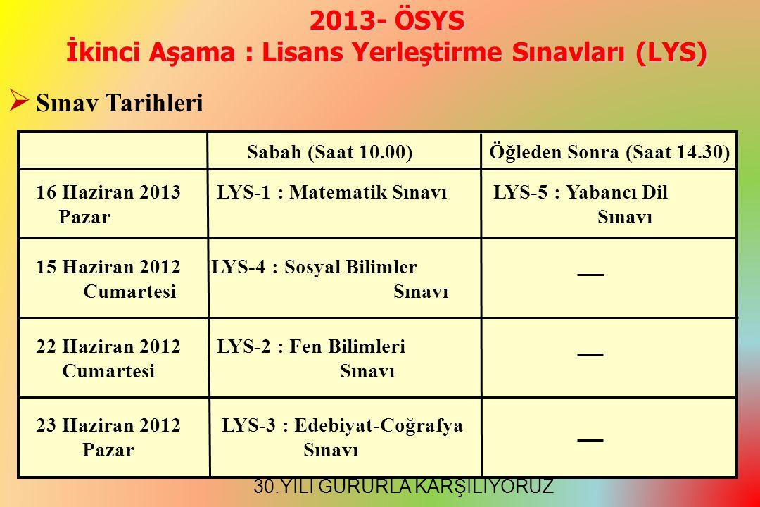 2013- ÖSYS İkinci Aşama : Lisans Yerleştirme Sınavları (LYS)  Sınav Tarihleri Sabah (Saat 10.00) Öğleden Sonra (Saat 14.30) 16 Haziran 2013 LYS-1 : Matematik Sınavı LYS-5 : Yabancı Dil Pazar Sınavı 15 Haziran 2012 LYS-4 : Sosyal Bilimler Cumartesi Sınavı 22 Haziran 2012 LYS-2 : Fen Bilimleri Cumartesi Sınavı 23 Haziran 2012 LYS-3 : Edebiyat-Coğrafya Pazar Sınavı 30.YILI GURURLA KARŞILIYORUZ