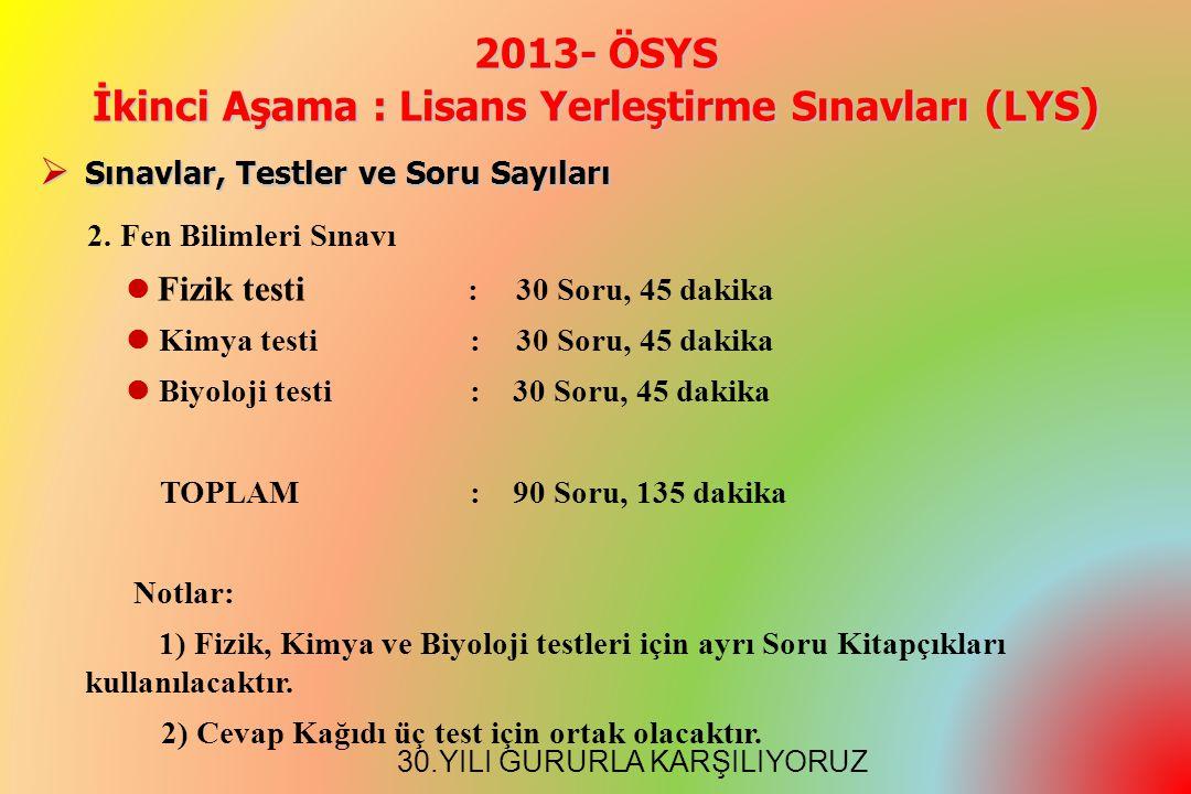 2013- ÖSYS İkinci Aşama : Lisans Yerleştirme Sınavları (LYS )  Sınavlar, Testler ve Soru Sayıları 2.
