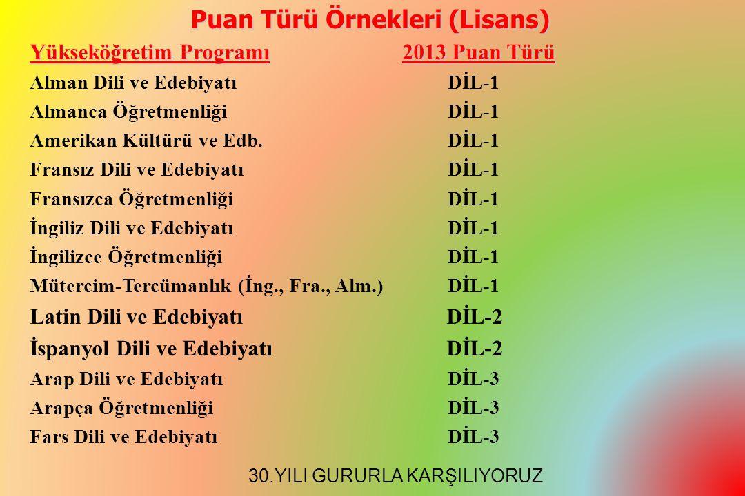 Yükseköğretim Programı 2013 Puan Türü Alman Dili ve Edebiyatı DİL-1 Almanca Öğretmenliği DİL-1 Amerikan Kültürü ve Edb.