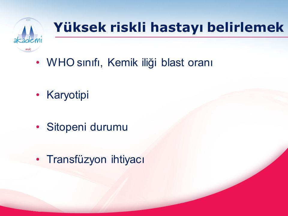 Yüksek riskli hastayı belirlemek WHO sınıfı, Kemik iliği blast oranı Karyotipi Sitopeni durumu Transfüzyon ihtiyacı