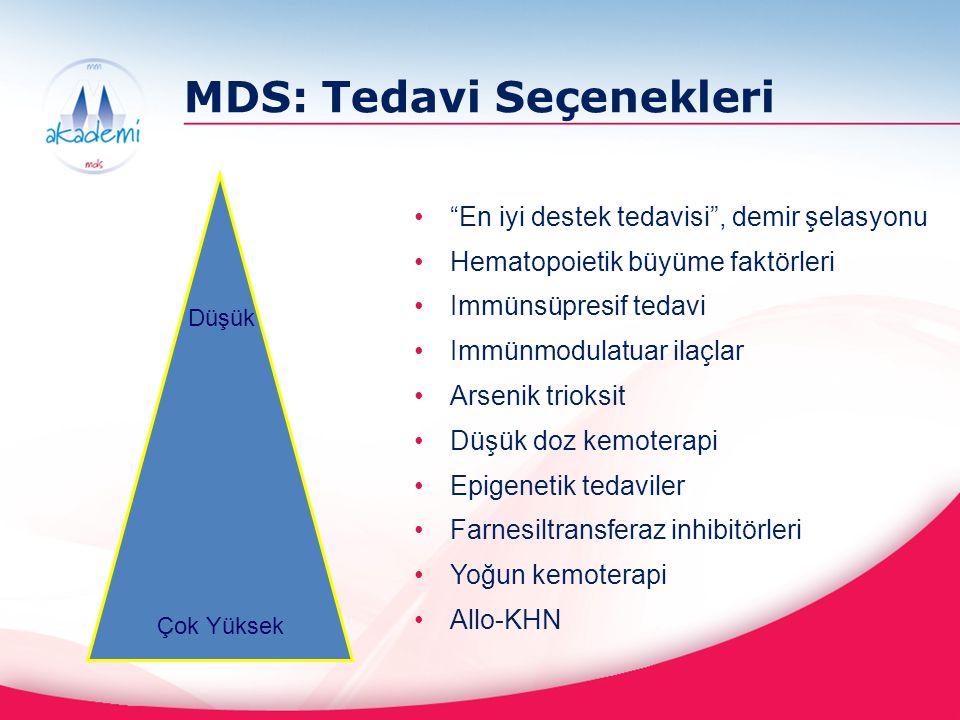 """MDS: Tedavi Seçenekleri """"En iyi destek tedavisi"""", demir şelasyonu Hematopoietik büyüme faktörleri Immünsüpresif tedavi Immünmodulatuar ilaçlar Arsenik"""
