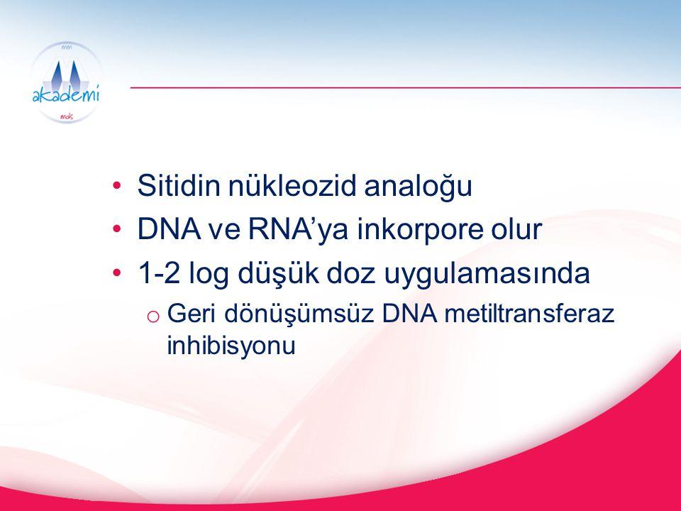 Sitidin nükleozid analoğu DNA ve RNA'ya inkorpore olur 1-2 log düşük doz uygulamasında o Geri dönüşümsüz DNA metiltransferaz inhibisyonu