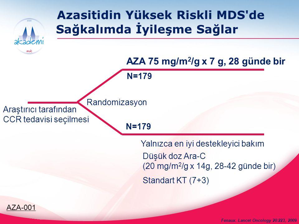 Temel Klinik Karakteristik Parametreler Parametre AZA N=179 CCR N=179 Yaş (Medyan) ≥ 65 (%) 69 68 70 76 FAB (%) RAEB RAEB-T KMML 58 34 3 58 35 3 IPSS (%) Orta-1 Orta-2 Yüksek 3 43 46 7 39 48 Fenaux.