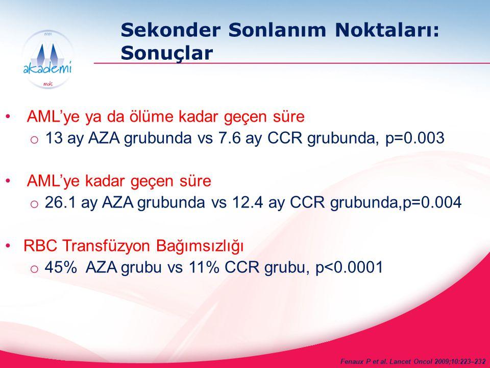 Sekonder Sonlanım Noktaları: Sonuçlar AML'ye ya da ölüme kadar geçen süre o 13 ay AZA grubunda vs 7.6 ay CCR grubunda, p=0.003 AML'ye kadar geçen süre