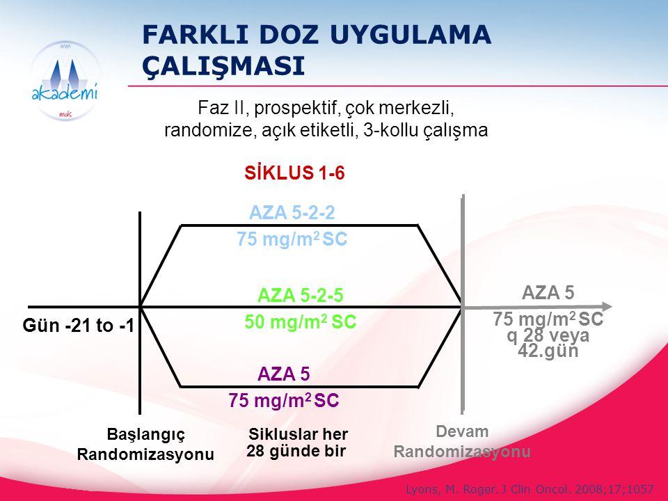 Devam Randomizasyonu FARKLI DOZ UYGULAMA ÇALIŞMASI SİKLUS 1-6 AZA 5-2-2 75 mg/m 2 SC AZA 5-2-5 50 mg/m 2 SC AZA 5 75 mg/m 2 SC Sikluslar her 28 günde
