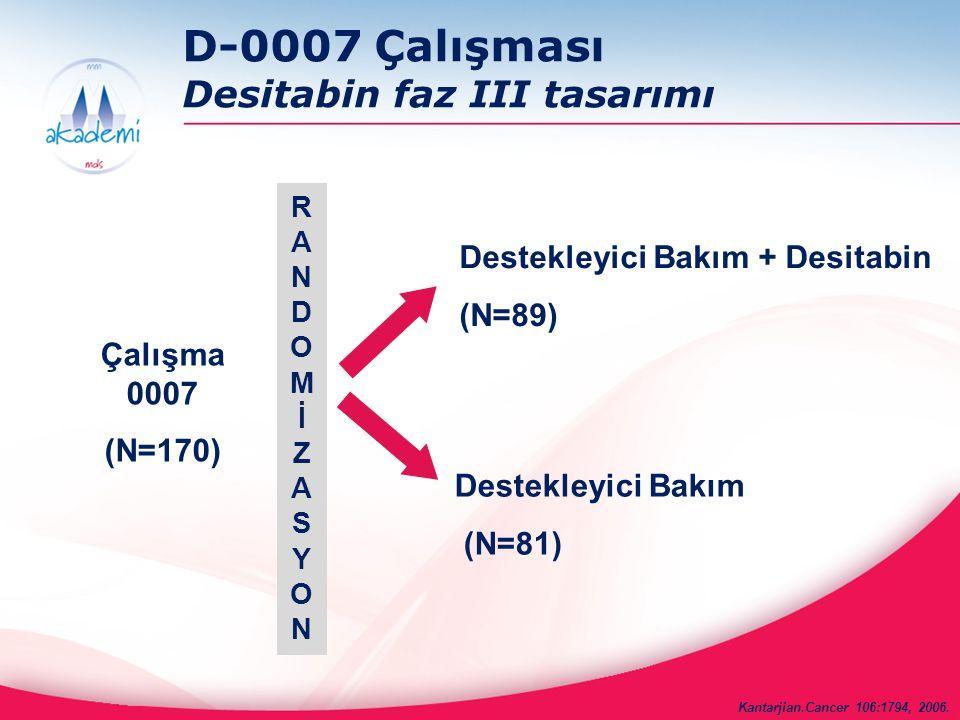 D-0007 Çalışması Genel bilgiler Açık, randomize 1:1 22 merkez Hastalar o n=170 o IPSS orta-1, orta-2 veya yüksek risk Desitabin dozu 15 mg/m 2 q8h (toplam: 45 mg/m 2 /g), 3 gün süreyle
