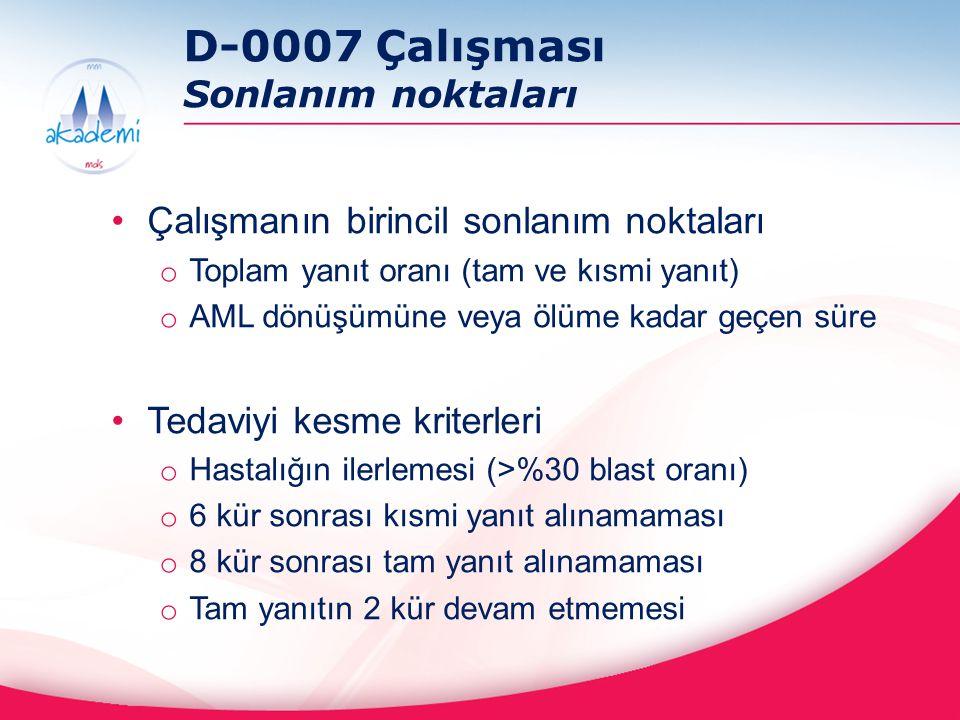 D-0007 Çalışması Yanıt değerlendirmesi Desitabine yanıt veren hastalarda (CR ve PR) AML'ye veya ölüme kadar geçen süre 17.5 ay iken, yanıt vermeyen hastalarda 9.8 ay olmuştur (p=0.01) Desitabine yanıt veren hastalarda sağkalım 23.5 ay iken, yanıt vermeyen hastalarda 13.7 ay olarak belirlenmiştir (p=0.007) Kantarjian H.