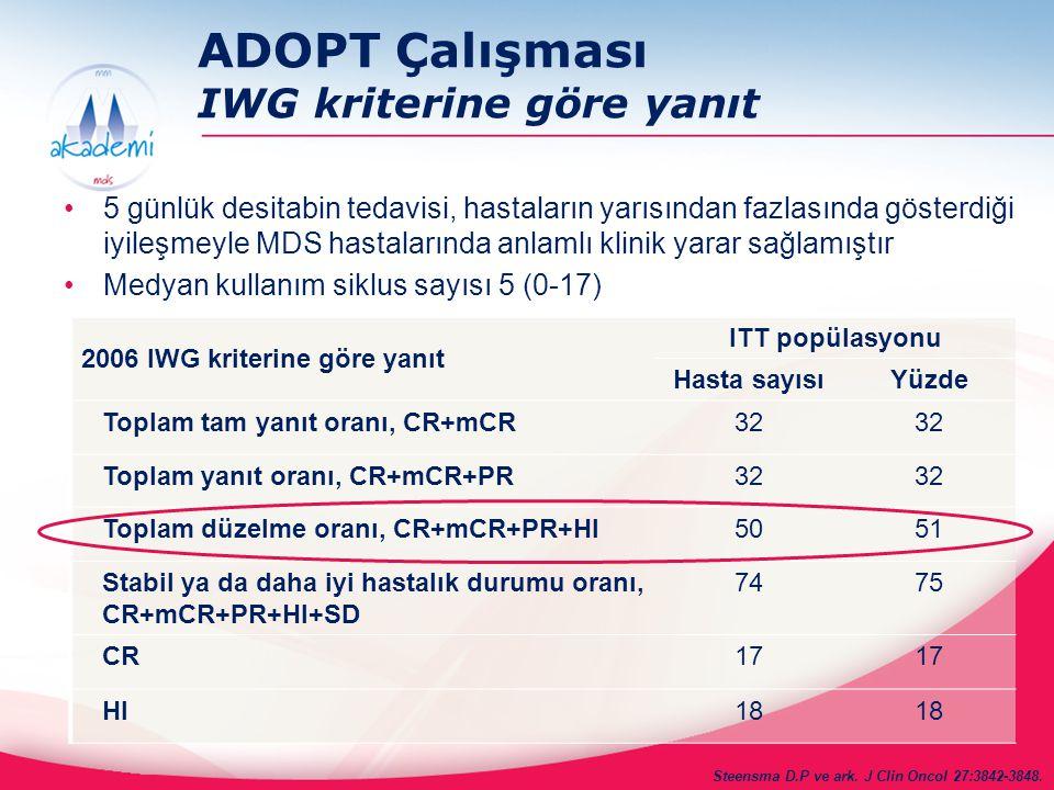 ADOPT Çalışması IWG kriterine göre yanıt 5 günlük desitabin tedavisi, hastaların yarısından fazlasında gösterdiği iyileşmeyle MDS hastalarında anlamlı