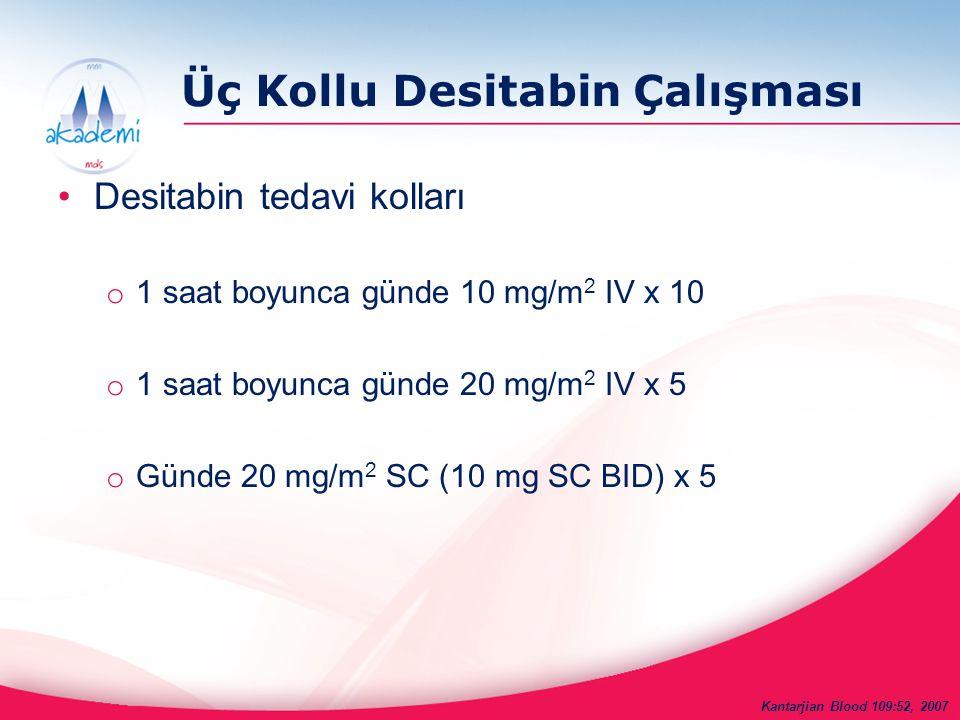 Üç Kollu Desitabin Çalışması Desitabin tedavi kolları o 1 saat boyunca günde 10 mg/m 2 IV x 10 o 1 saat boyunca günde 20 mg/m 2 IV x 5 o Günde 20 mg/m